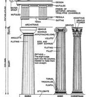 arch schematic